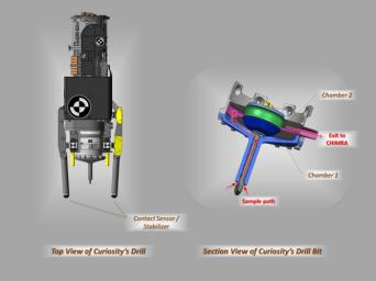 These schematic drawings show a top view and a cutaway view of a section of the drill on NASA's Curiosity rover on Mars.