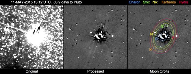 This image shows the results of the New Horizons team's first search for potentially hazardous material around Pluto, conducted May 11-12, 2015, from a range of 47 million miles (76 million kilometers).