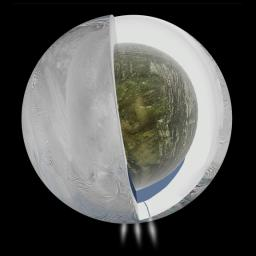 Gravity measurements by NASA's Cassini spacecraft and Deep Space Network suggest that Saturn's moon Enceladus, which has jets of water vapor and ice gushing from its south pole, also harbors a large interior ocean beneath an ice shell.
