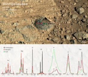Scientists used the ChemCam instrument on NASA's Curiosity Mars rover to examine a Martian rock 'shell' about one inch across, embedded in bedrock and with a hollow interior.