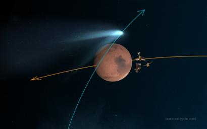 This artist's concept shows NASA's Mars orbiters lining up behind the Red Planet for their 'duck and cover' maneuver to shield them from comet dust that may result from the close flyby of comet Siding Spring (C/2013 A1) on Oct. 19, 2014.