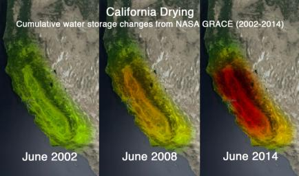 This trio of images depicts satellite observations of declining water storage in California as seen by NASA's Gravity Recovery and Climate Experiment satellites in June 2002 (left), June 2008 (center) and June 2014 (right).