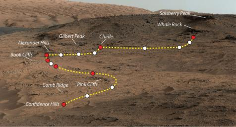 This view shows the path and some key places in a survey of the 'Pahrump Hills' outcrop by NASA's Curiosity Mars rover in autumn of 2014. The outcrop is at the base of Mount Sharp within Gale Crater.