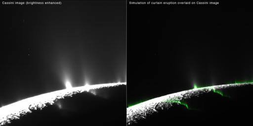 Phantom jets in simulated images produced by the scientists line up nicely with some of the features in real images from NASA's Cassini spacecraft that appear to be discrete columns of spray.