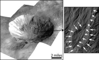 This image shows Cornelia Crater on the large asteroid Vesta. On the right is an inset image showing an example of curved gullies, indicated by the short white arrows, and a fan-shaped deposit, indicated by long white arrows.
