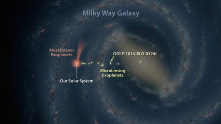 This artist's map of the Milky Way shows the location of one of the farthest known exoplanets, lying 13,000 light-years away. Most of the thousands of exoplanets discovered to date are closer to our solar system, as indicated by the pink/orange areas.