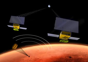 NASA's two MarCO CubeSats will be flying past Mars in September 2016 just as NASA's next Mars lander, InSight, is descending through the Martian atmosphere and landing on the surface.