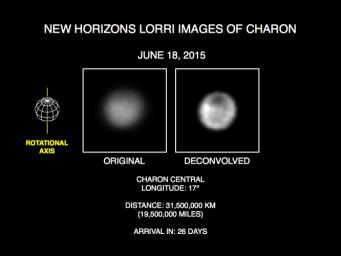 These recent images from NASA's New Horizons spacecraft show the discovery of significant surface details on Pluto's largest moon, Charon.