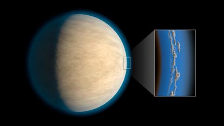 Studies based on observations from NASA's Hubble Space Telescope show that hot Jupiters, exoplanets around the same size as Jupiter that orbit very closely to their stars, often have cloud or haze layers in their atmospheres.
