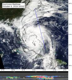 NASA's CloudSat flew east of Hurricane Matthew's center on Oct. 6 at 11:30 a.m. PDT (2:30 p.m. EDT), intersecting parts of Matthew's outer rain bands and revealing Matthew's anvil clouds.