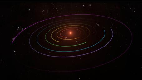 This frame from a video details a system of seven planets orbiting TRAPPIST-1, an ultra-cool dwarf star.