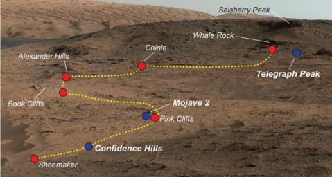 NASA's Curiosity Mars rover examined a mudstone outcrop area called 'Pahrump Hills' on lower Mount Sharp, in 2014 and 2015. Blue dots indicate where drilled samples of powdered rock were collected for analysis.