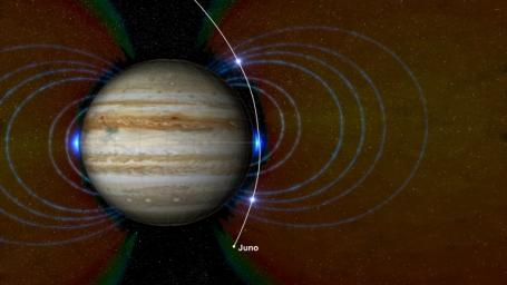 This graphic shows a new radiation zone NASA's Juno spacecraft detected surrounding Jupiter, located just above the atmosphere near the equator.