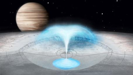 This illustration of Jupiter's icy moon Europa depicts a cryovolcanic eruption in which brine from within the icy shell could blast into space. A new model proposing this process may also shed light on plumes on other icy bodies.