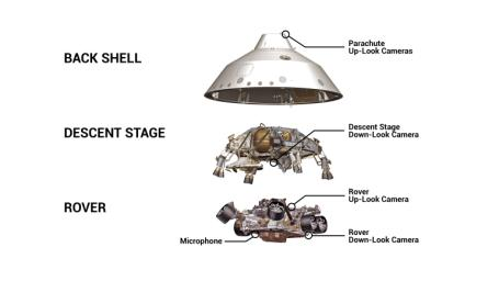 This graphic shows the location of four cameras and a microphone on the spacecraft for NASA's Mars 2020 Perseverance mission. These cameras will capture the entry, descent, and landing phase of the mission.