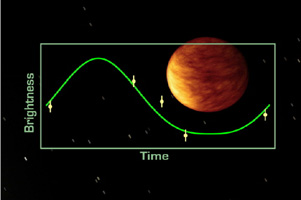 Click here for movie with data of PIA01936 Fire and Ice Planet