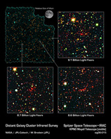 Click here for PIA08509 Distant Galaxy Cluster Infrared Survey poster