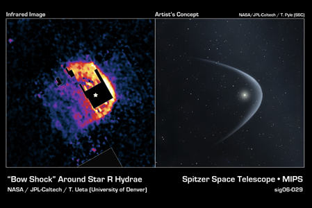 Click here for poster version of PIA09070 Red Giant Plunging Through Space