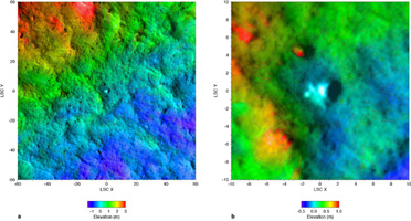 Click here for larger version uannotated version of PIA09105 topographic map of landing site region