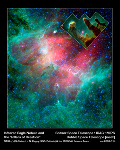 Click here for poster version with inset of PIA09107 Infrared Eagle Nebula [M16] and the Pillars of Creation