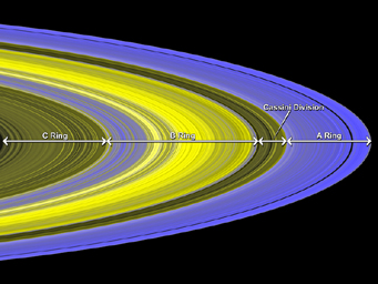 Click here for larger annotated version of PIA09210 Mapping Clumps in Saturn's Rings