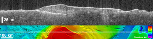 Click here for annotated version of PIA09222 Bright Lower Echo in Radargram of South Polar Layered Deposits