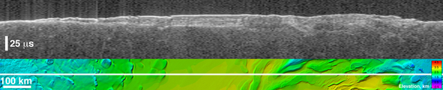 Click here for annotated version of PIA09223 Virtual Slice Through Icy Layered Deposits Near Mars' South Pole