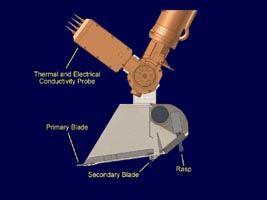 Click here for annotated version of PIA09949 Working End of Robotic Arm on Phoenix