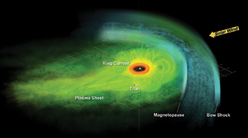 Click here for annotated version of PIA10084 Artist Concept of Particle Population in Saturn's Magnetosphere