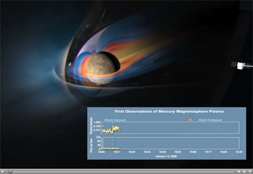 Click here for movie of PIA10379 MESSENGER Flies through Mercury's Magnetosphere