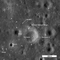 Click here for annotated version of figure 1 for PIA12903