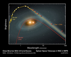 Click here for larger version of figure 1 for PIA13346