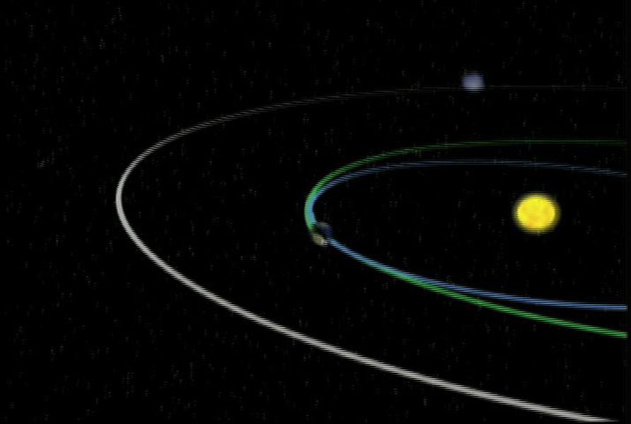 This animation illustrates the orbit path of NASA's Stardust spacecraft.