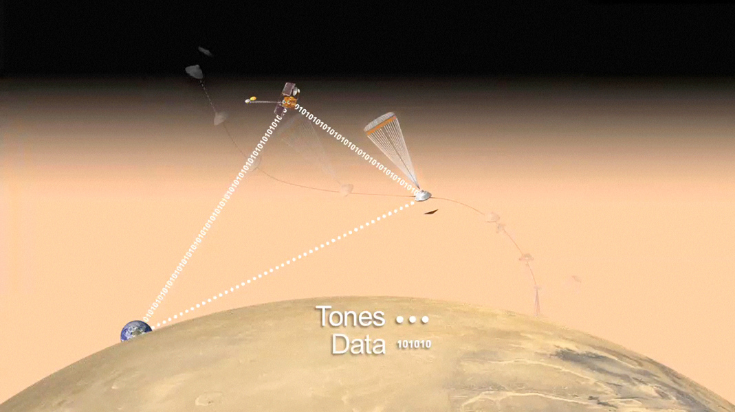 This frame from an artist's animation depicts how NASA's Curiosity rover will communicate with Earth during landing. As the rover descends to Mars, it will send out basic radio-frequency tones that go directly to Earth.