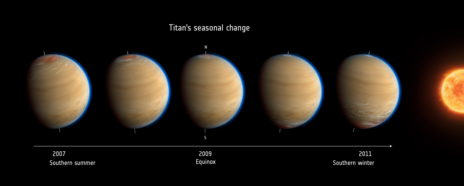 Inspired by data from NASA's Cassini mission, this artist's impression of Saturn's moon Titan shows the change in observed atmospheric effects before, during and after equinox in 2009.