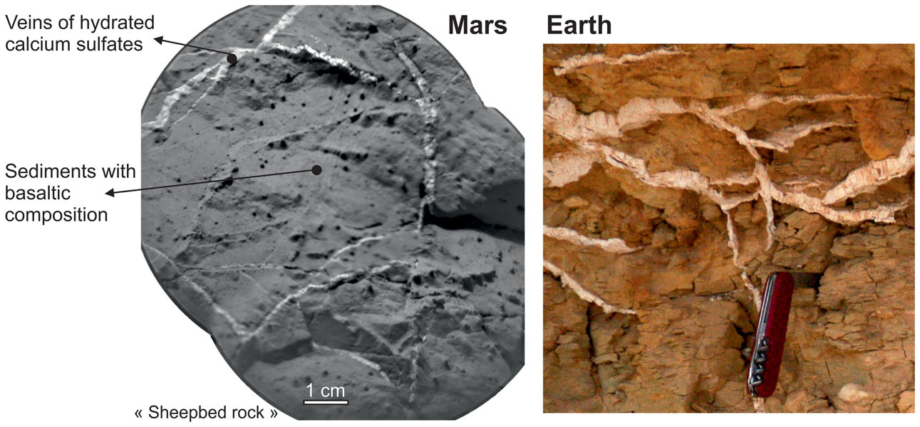 This set of images shows the similarity of sulfate-rich veins seen on Mars by NASA's Curiosity rover to sulfate-rich veins seen on Earth.