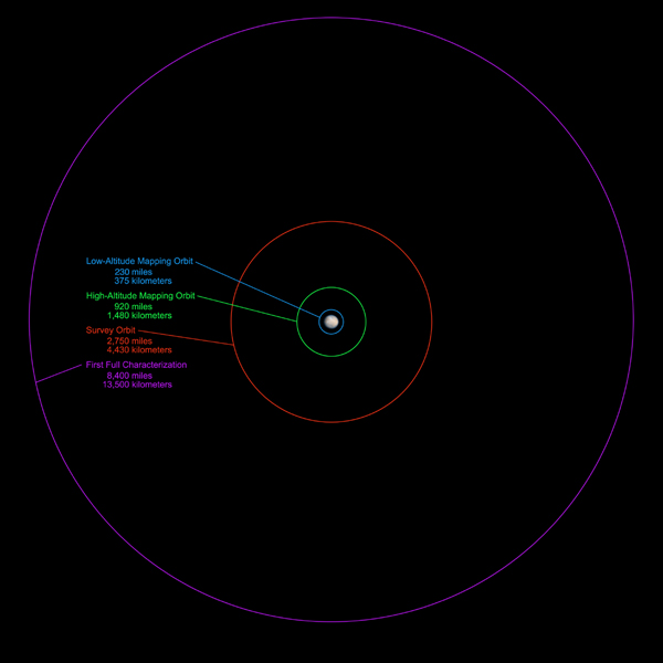 NASA's Dawn spacecraft will be getting an up-close look at the dwarf planet Ceres starting in late March or the beginning of April 2015. This graphic shows the science-gathering orbits planned for the spacecraft.