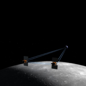 The Gravity Recovery and Interior Laboratory, or GRAIL, mission will fly twin spacecraft in tandem orbits around the moon to measure its gravity field in unprecedented detail. GRAIL is a part of NASA's Discovery Program.