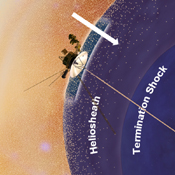 This artist's concept shows NASA's Voyager 1 spacecraft in a new region at the edge of our solar system where the amount of high-energy particles diffusing into our solar system from outside has increased.