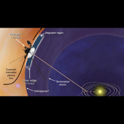 This artist's concept shows plasma flows around NASA's Voyager 1 spacecraft as it approaches interstellar space. Voyager 1's low-energy charged particle instrument detects the speed of the wind of plasma, or hot ionized gas, streaming off the sun.