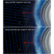 This illustration shows 'quasi-parallel' (top) and 'quasi-perpendicular' (bottom) magnetic field conditions at a planetary bow shock. Bow shocks are shockwaves created when the solar wind blows on a planet's magnetic field.