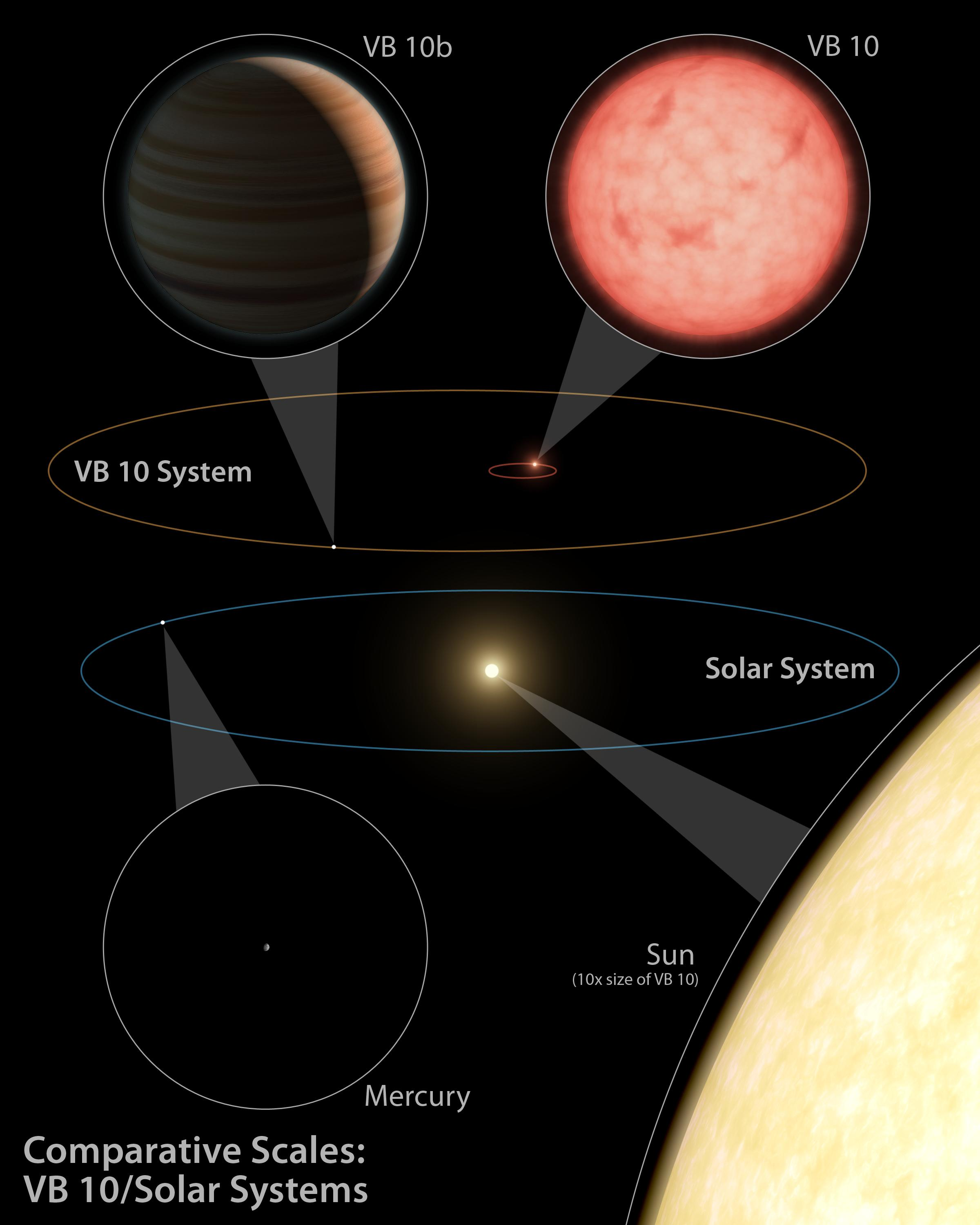 Space Images | Bizarre Planetary System
