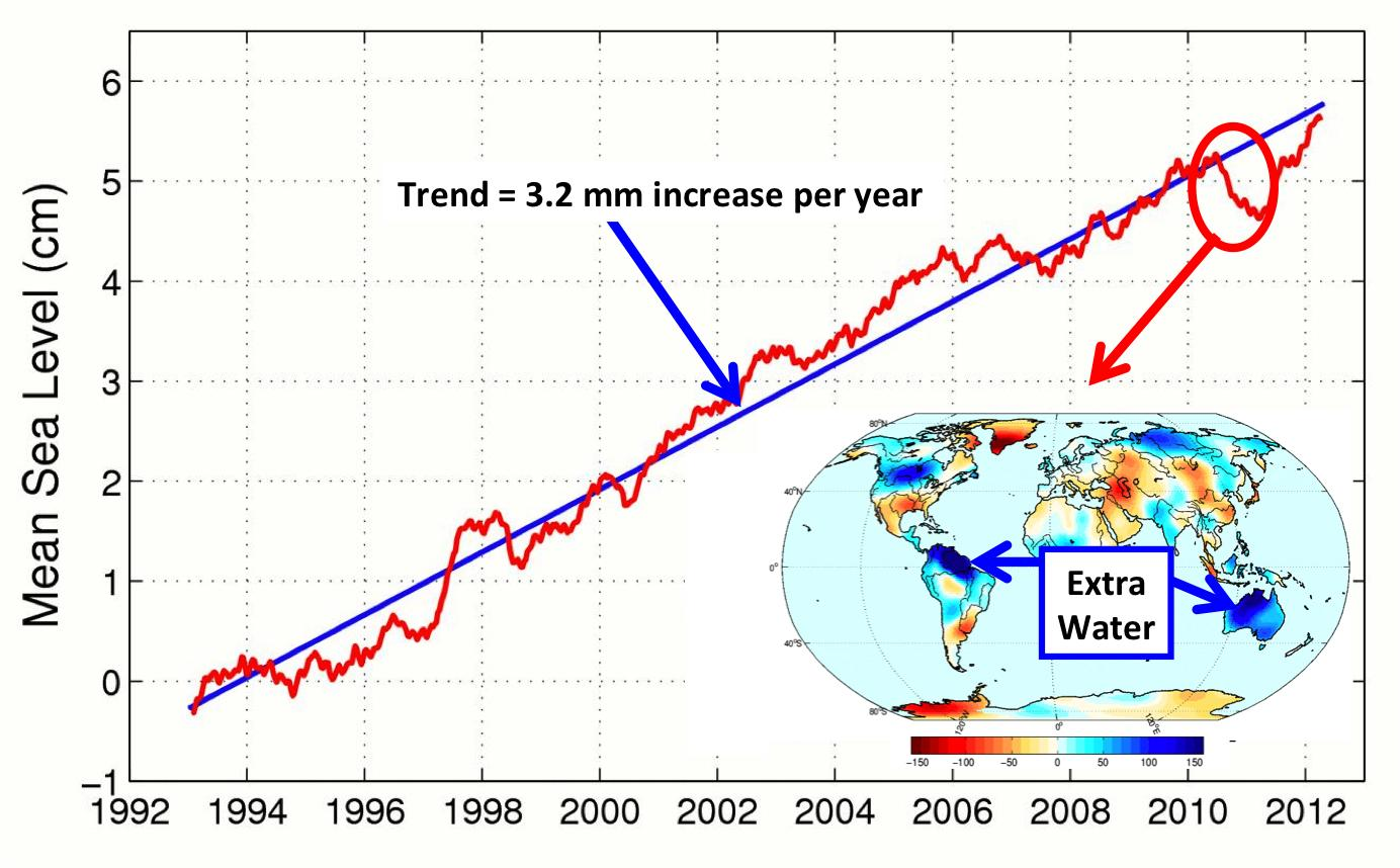 Sea Level Rise Chart: Space Images | After Brief Dip Global Mean Sea Level Resumes Climb,Chart