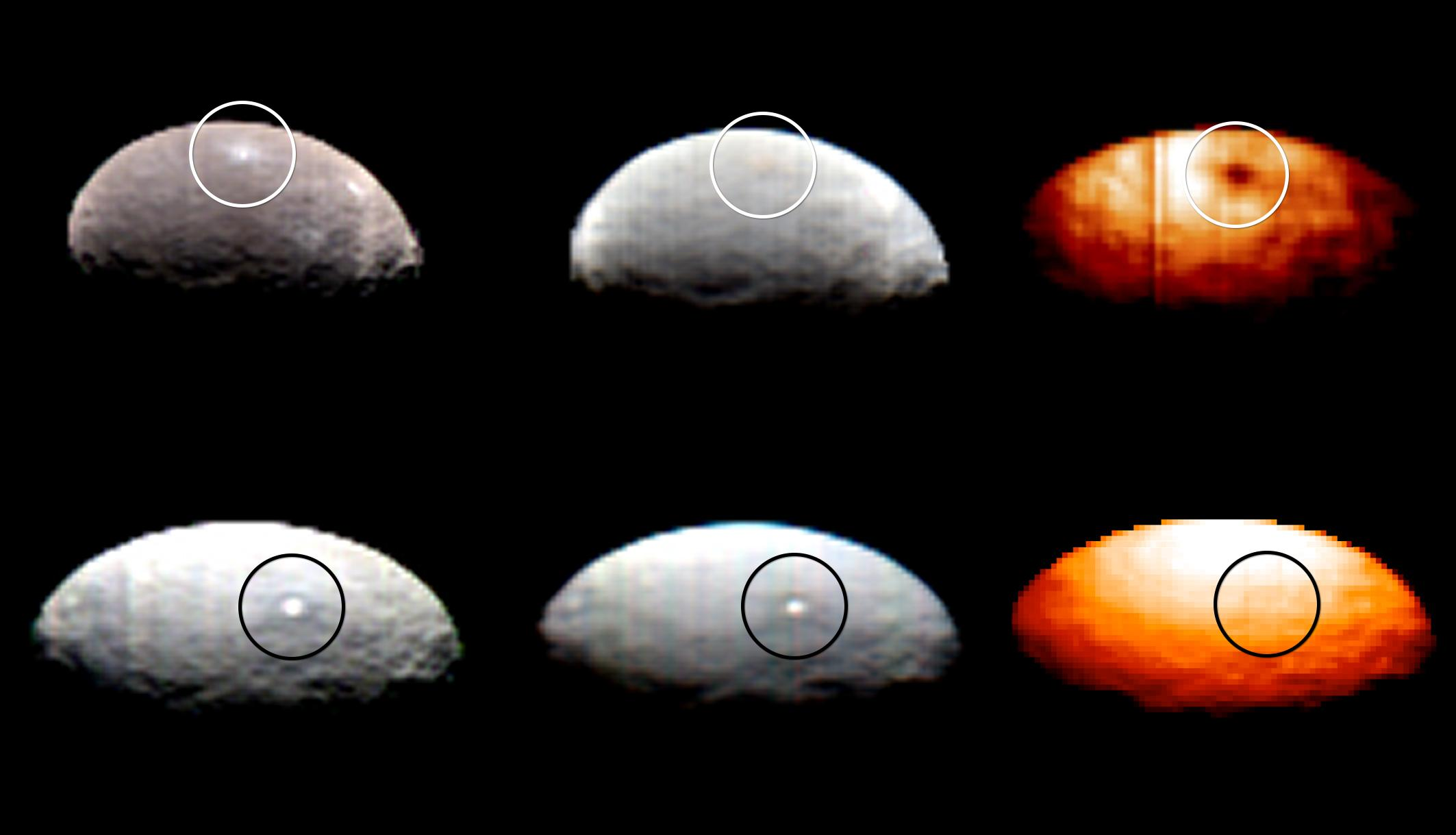 Renkli Ceres