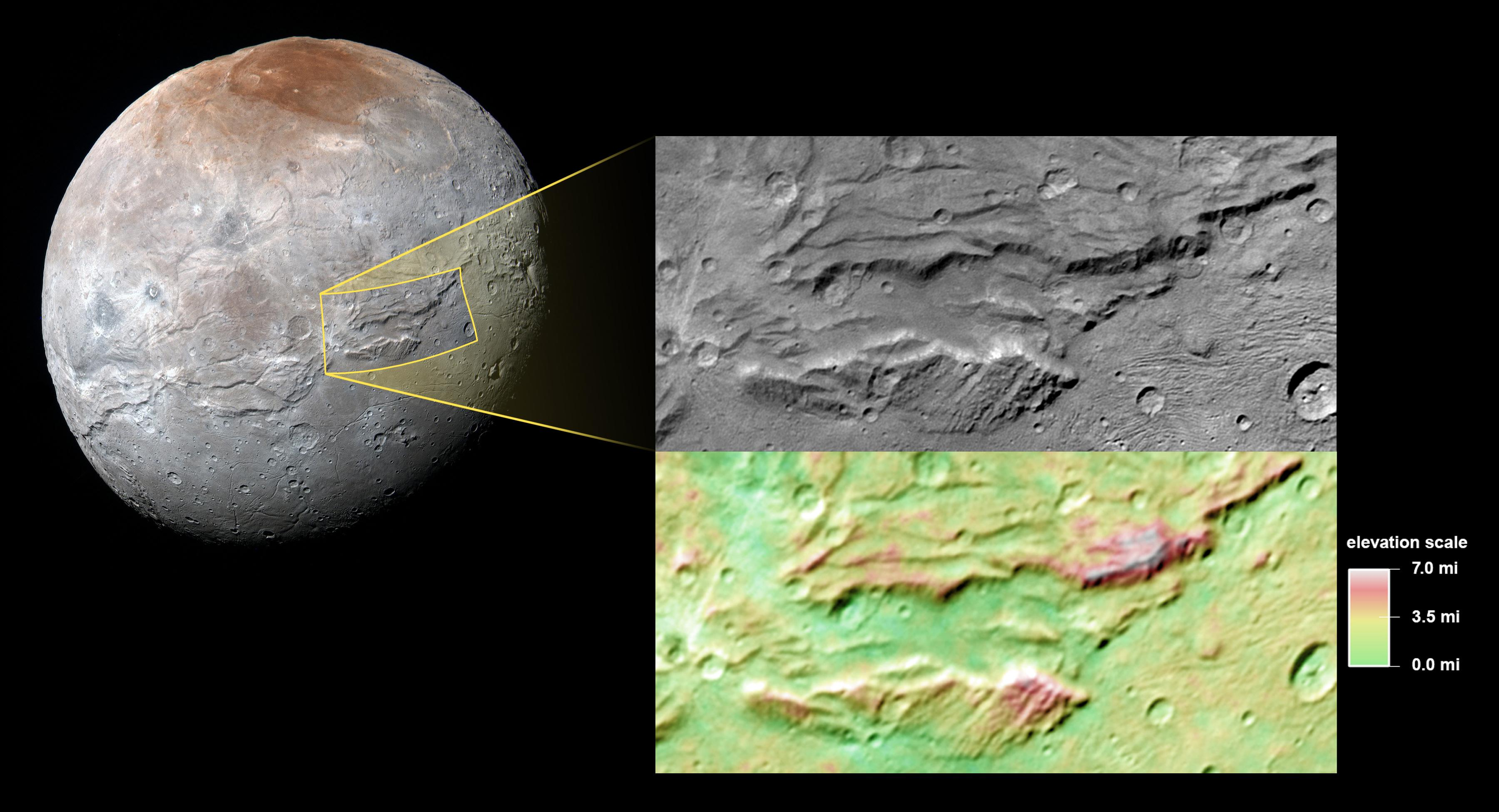Pluto's 'Hulk-like' Moon Charon: A Possible Ancient Ocean?