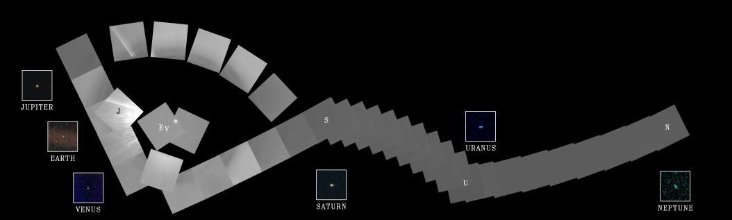 Our solar system from Voyager 1