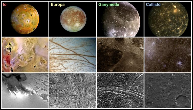 galilean moons orbits in days - photo #42