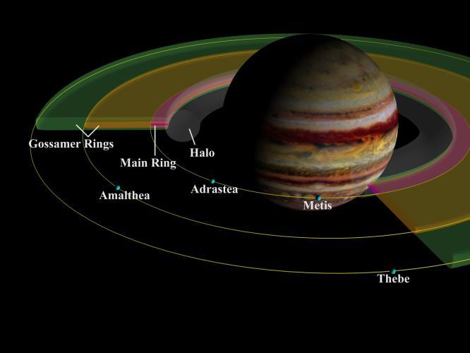 astro268 / Jupiter
