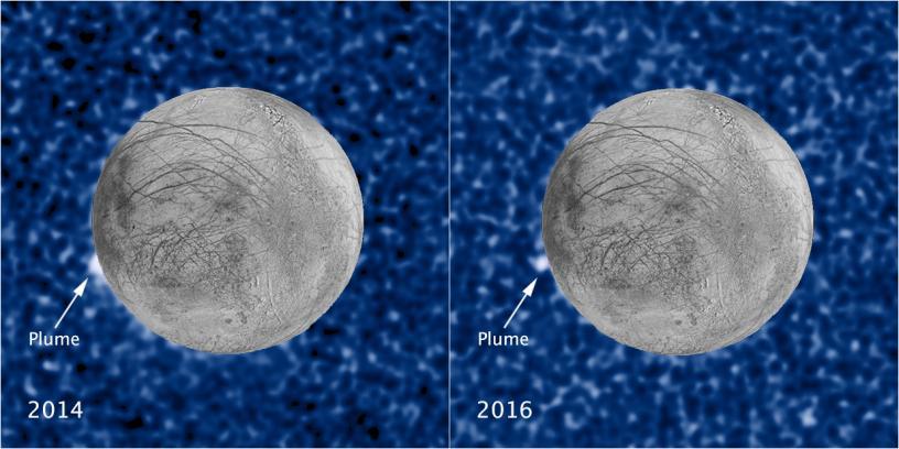 Essas imagens compostas mostram uma pluma de material suspeito que está em erupção no mesmo local na lua gelada de Júpiter Europa. As imagens têm dois anos de diferença uma da outra. Crédito de Imagem: NASA / ESA / W. Sparks (STScI) / USGS Astrogeology Science CenterCrédito da imagem: NASA/ESA/W. Sparks (STScI)/USGS Astrogeology Science Center
