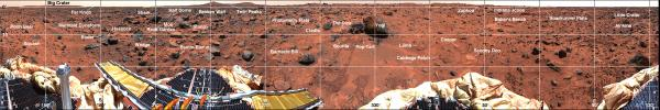 This is a coordinate map of rocks counted by NASA's Mars Pathfinder in 1997.